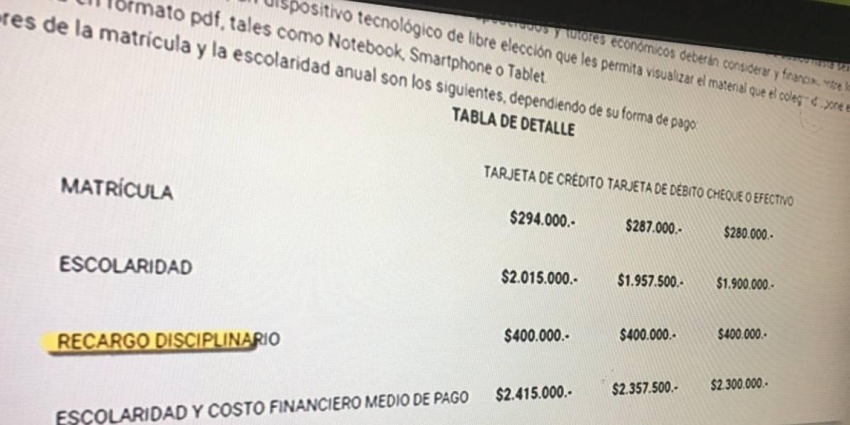 """$400 mil por anotación negativa: el polémico """"recargo disciplinario"""" de colegio en Providencia que indignó a las redes sociales"""