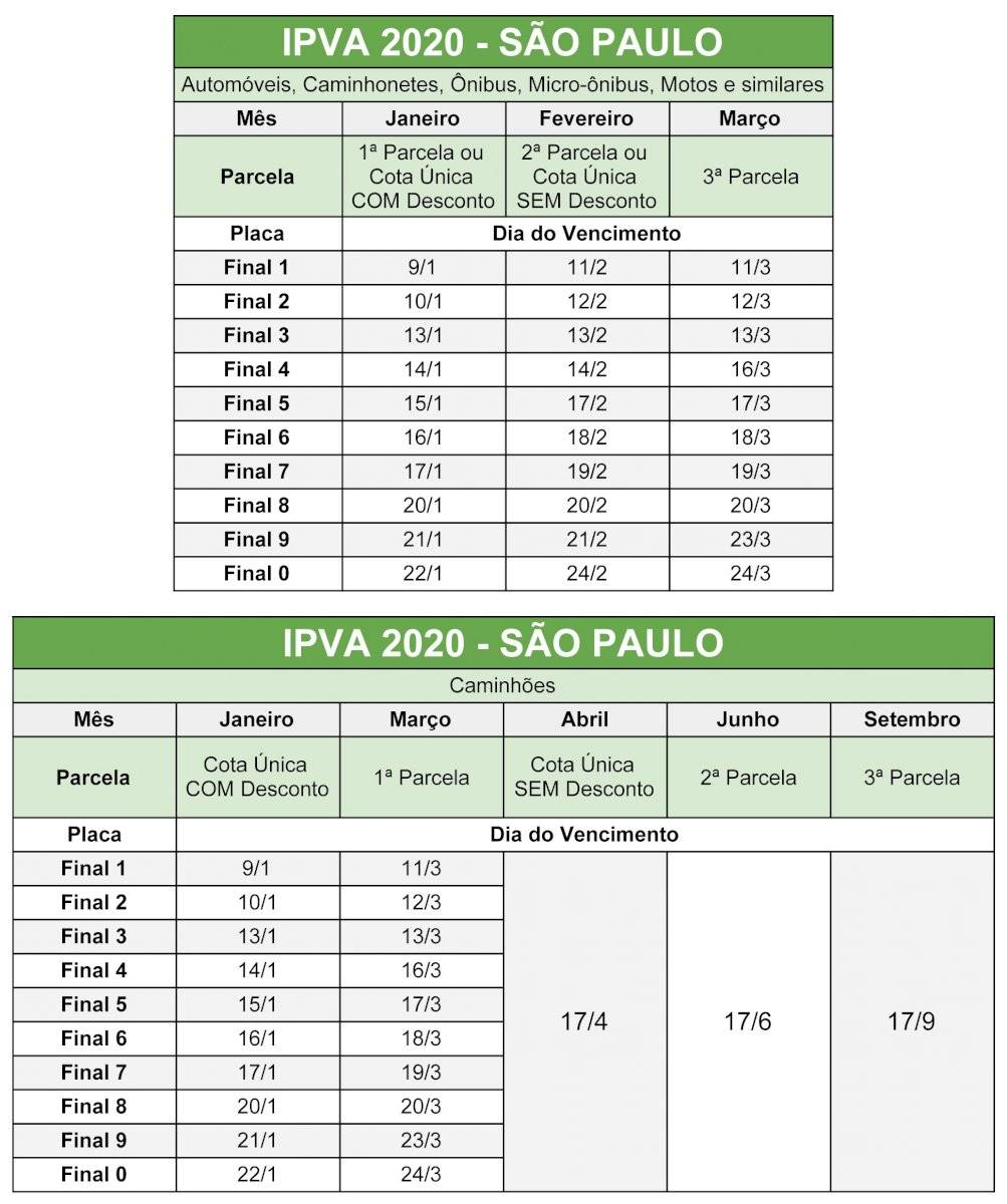 IPVA 2020 - Calendário