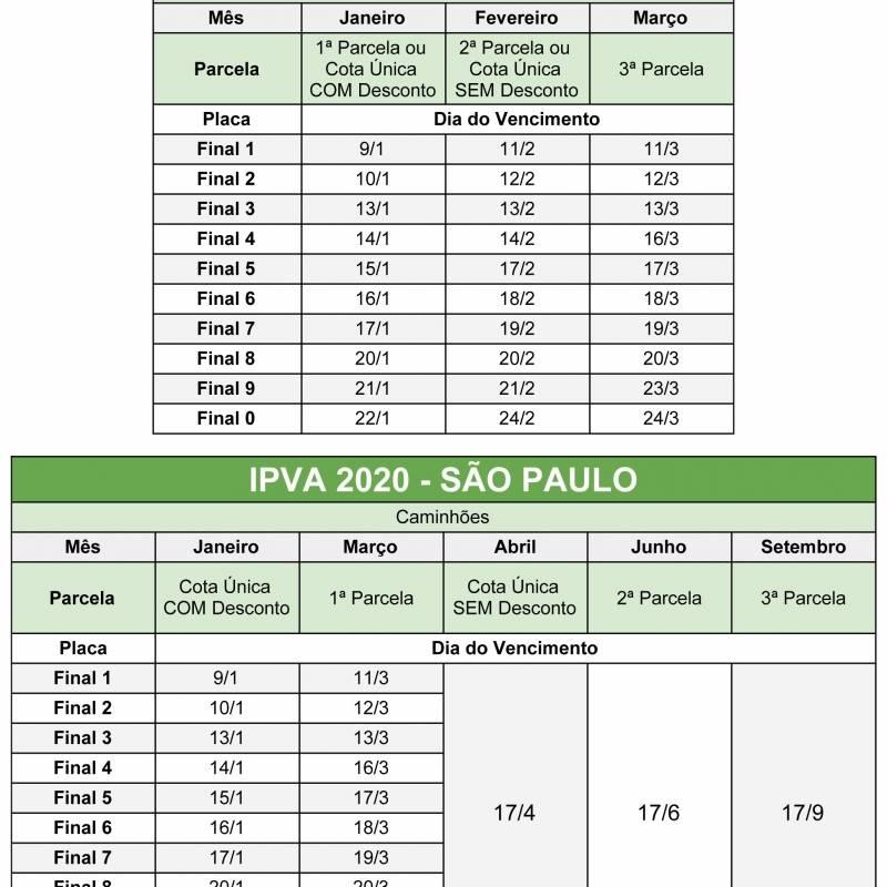 Consulta de ipva 2020 sp