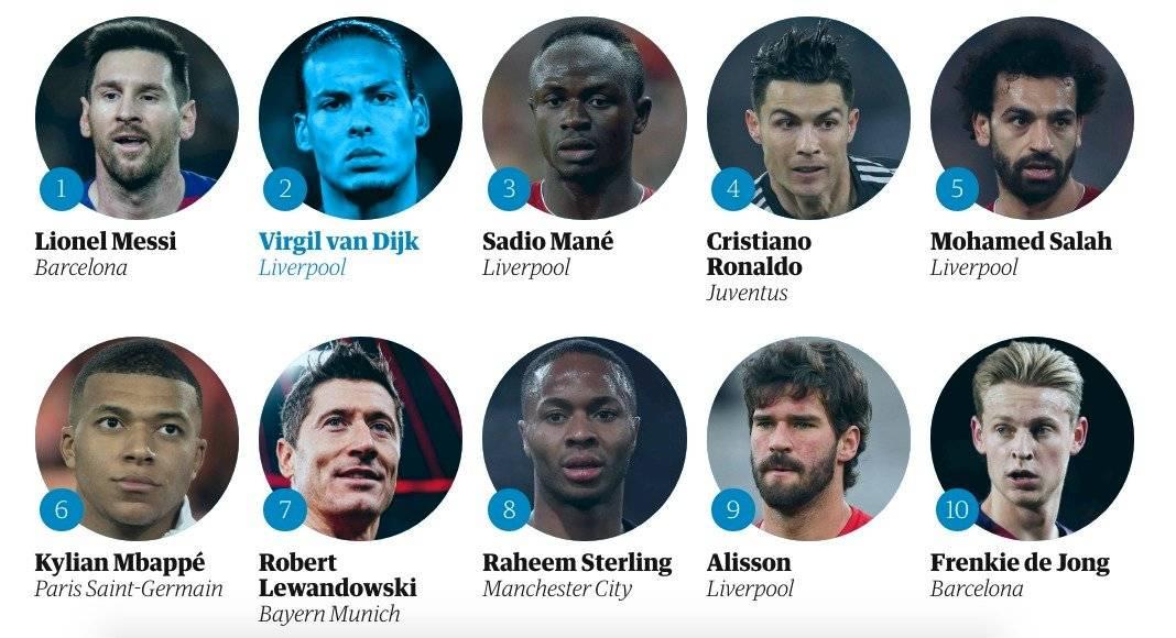 Top 10, mejores jugadores 2019