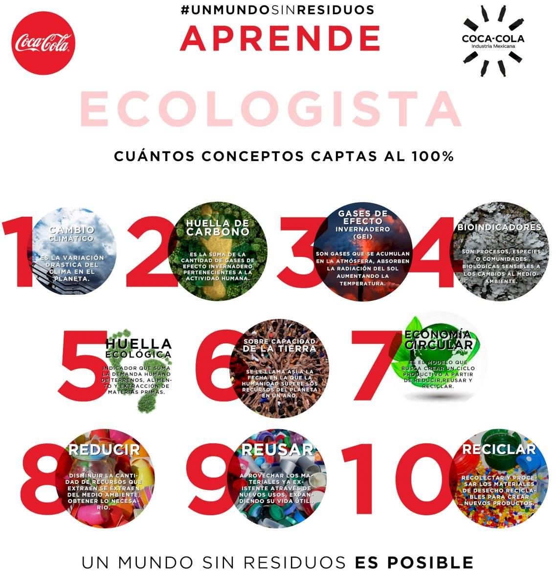 Infografía APRENDE