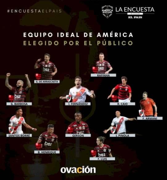 Equipo ideal América 2019 de hinchas