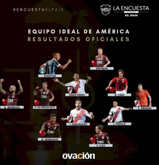 Equipo ideal América 2019