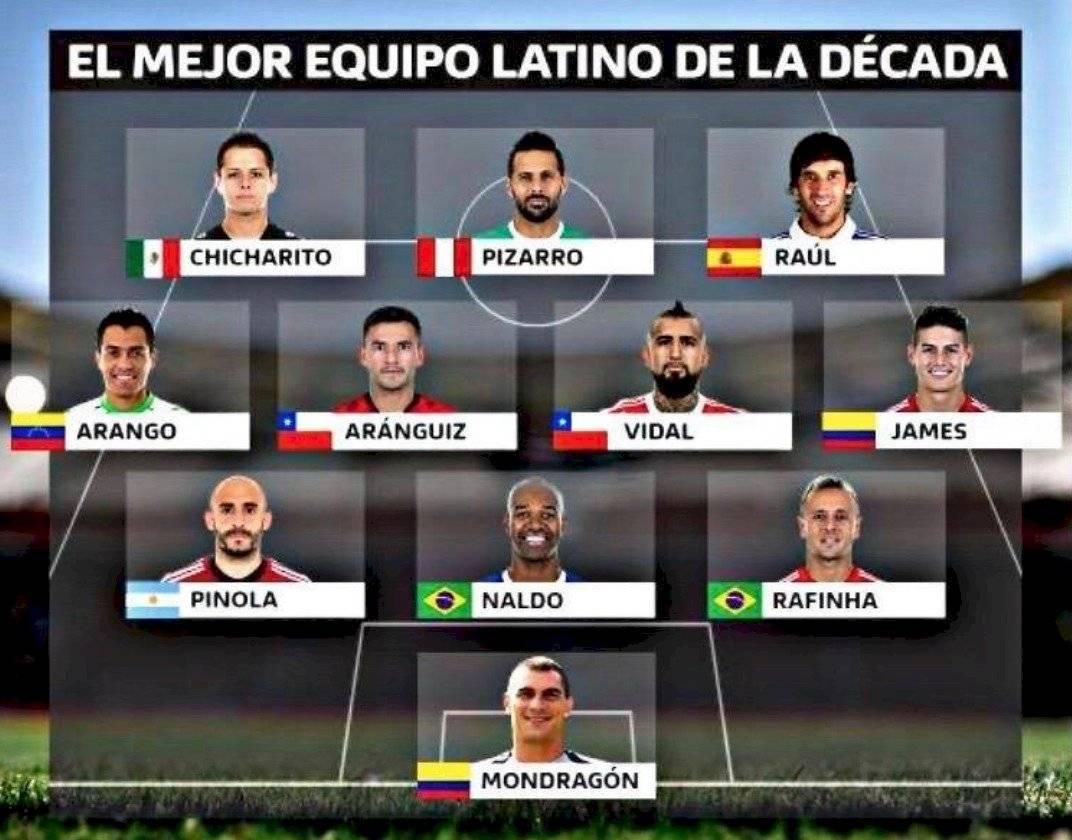 11 ideal latino Bundesliga