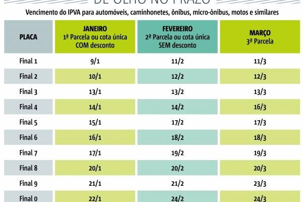 Calendário - IPVA 2020