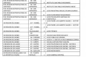 Locales donde se suspendió la PSU