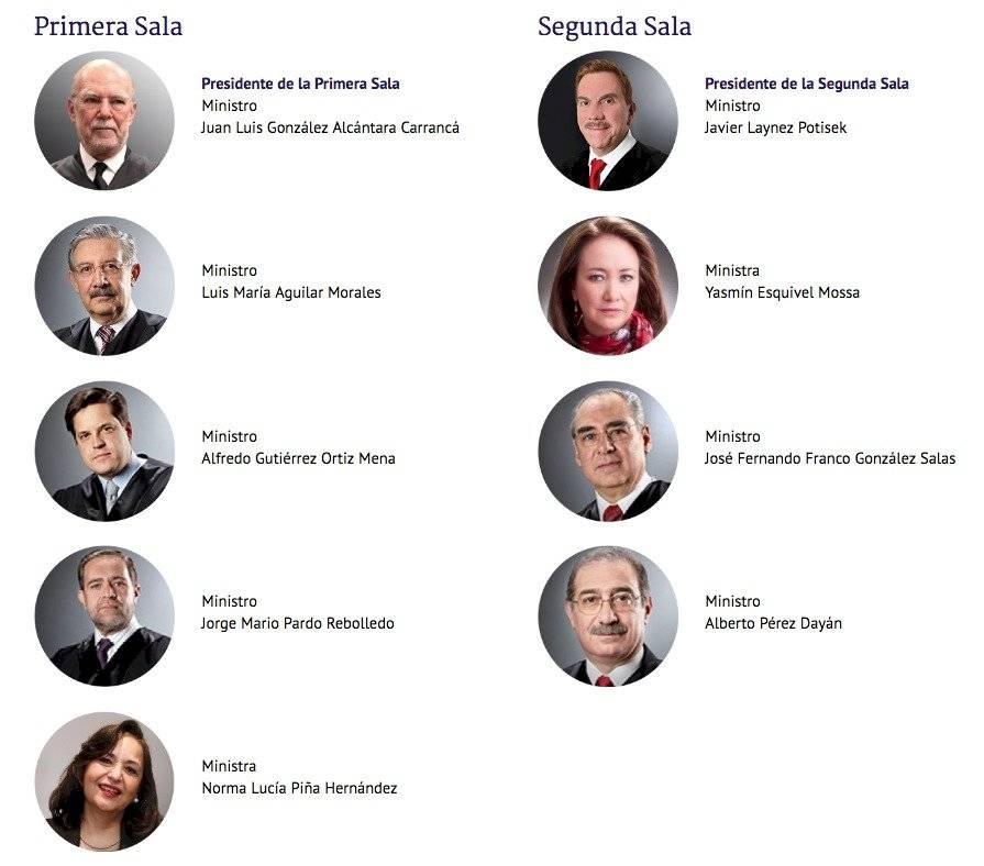Ministros SCJN