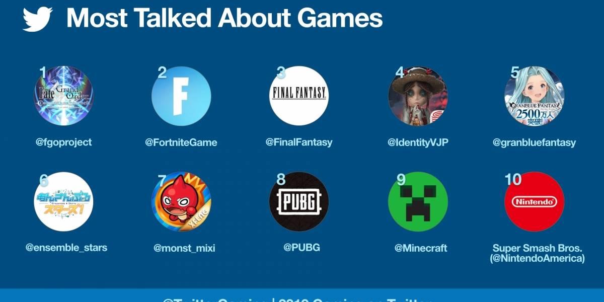 Twitter revela os games mais comentados de 2019