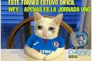 Memes J1 del Clausura 2020