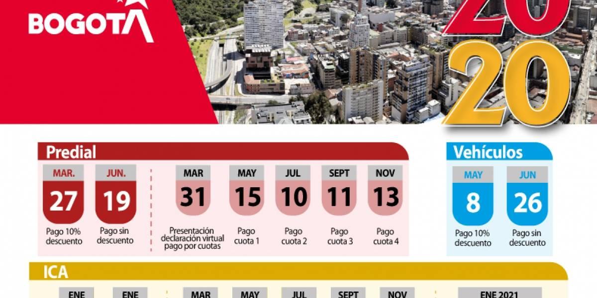 Este es calendario tributario de 2020 en Bogotá