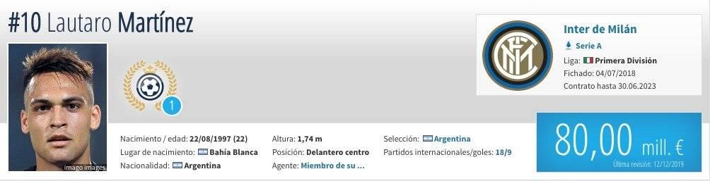 Precio de Lautaro Martínez según Transfermakt