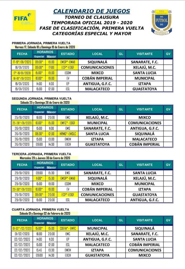 Torneo Clausura 2020
