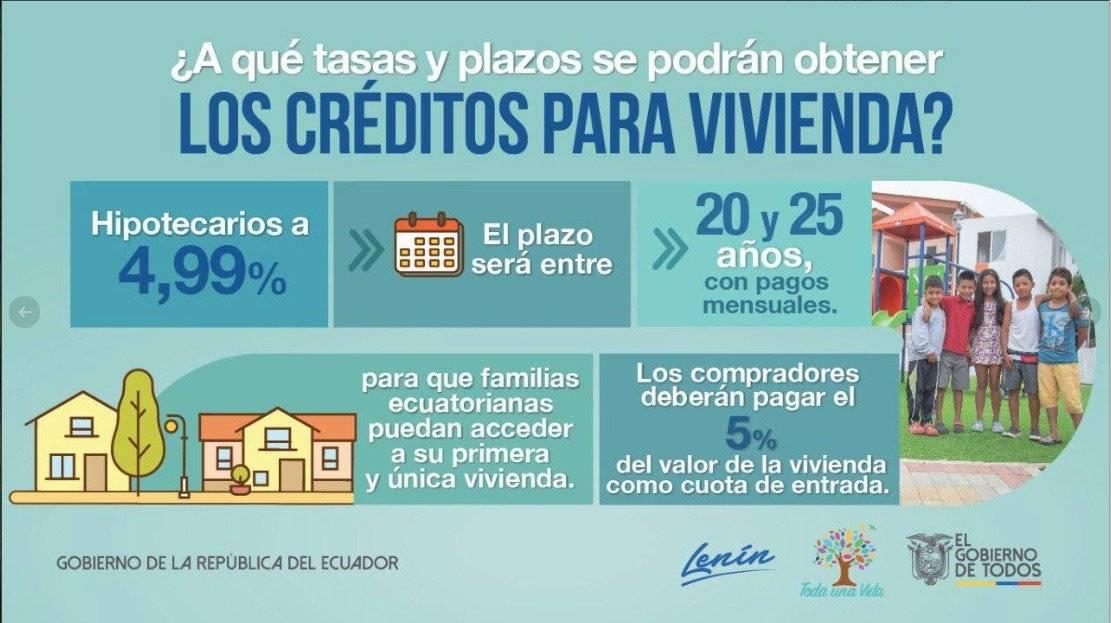 Gobierno Ecuatoriano emite bono para comprar tu primera casa