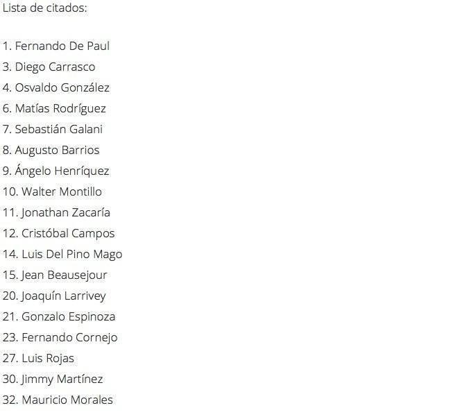 Lista de convocados por la U