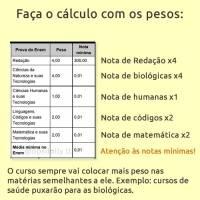 Cálculo média enem