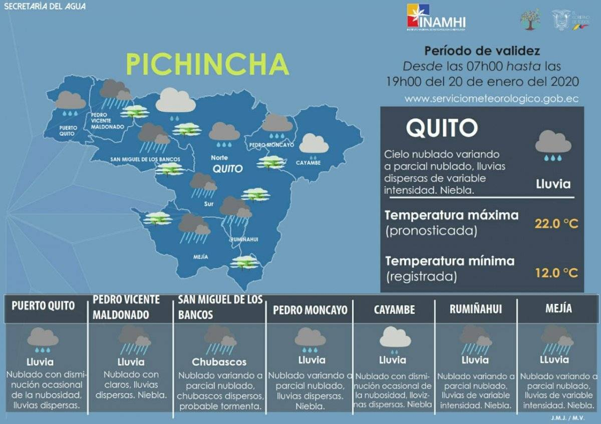 Pronóstico del tiempo para Quito