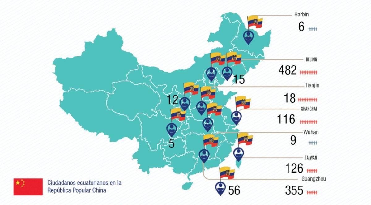 Ecuatorianos que viven en China