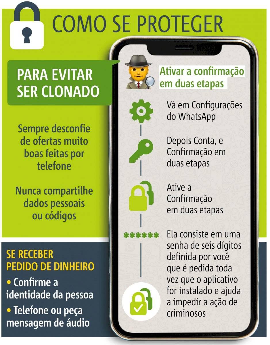 WhatsApp golpe - clonado - dicas