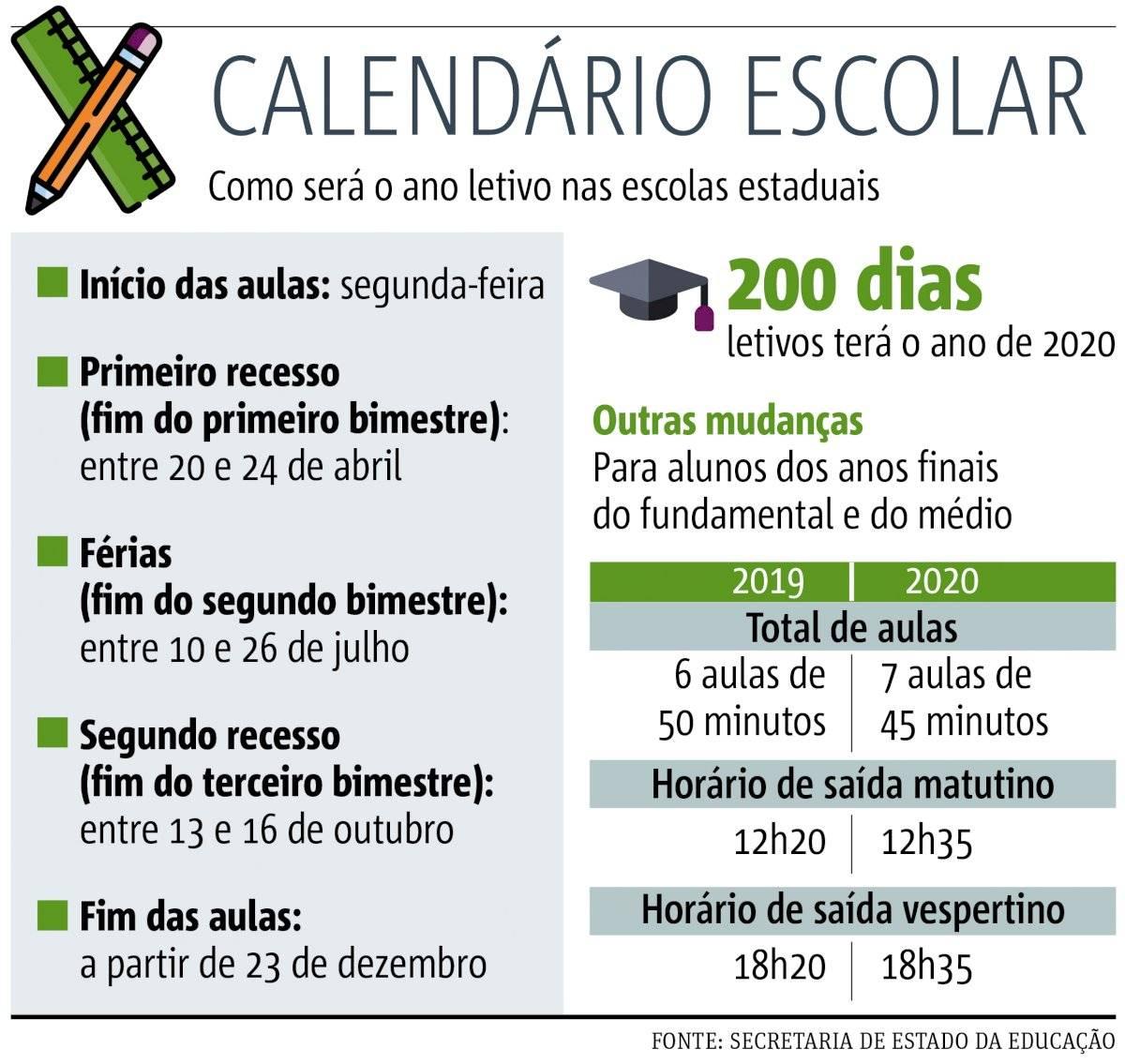 Calendário Escolar - São Paulo - escolas estaduais - 2020