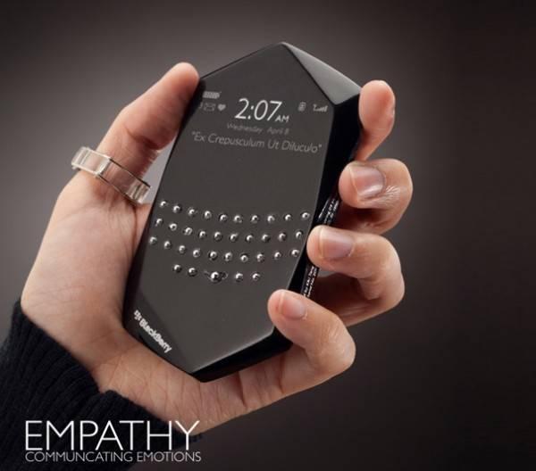 BlackBerry equipos