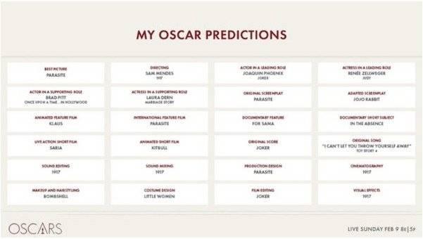 Posibles ganadores de la edición 92 de los Oscar