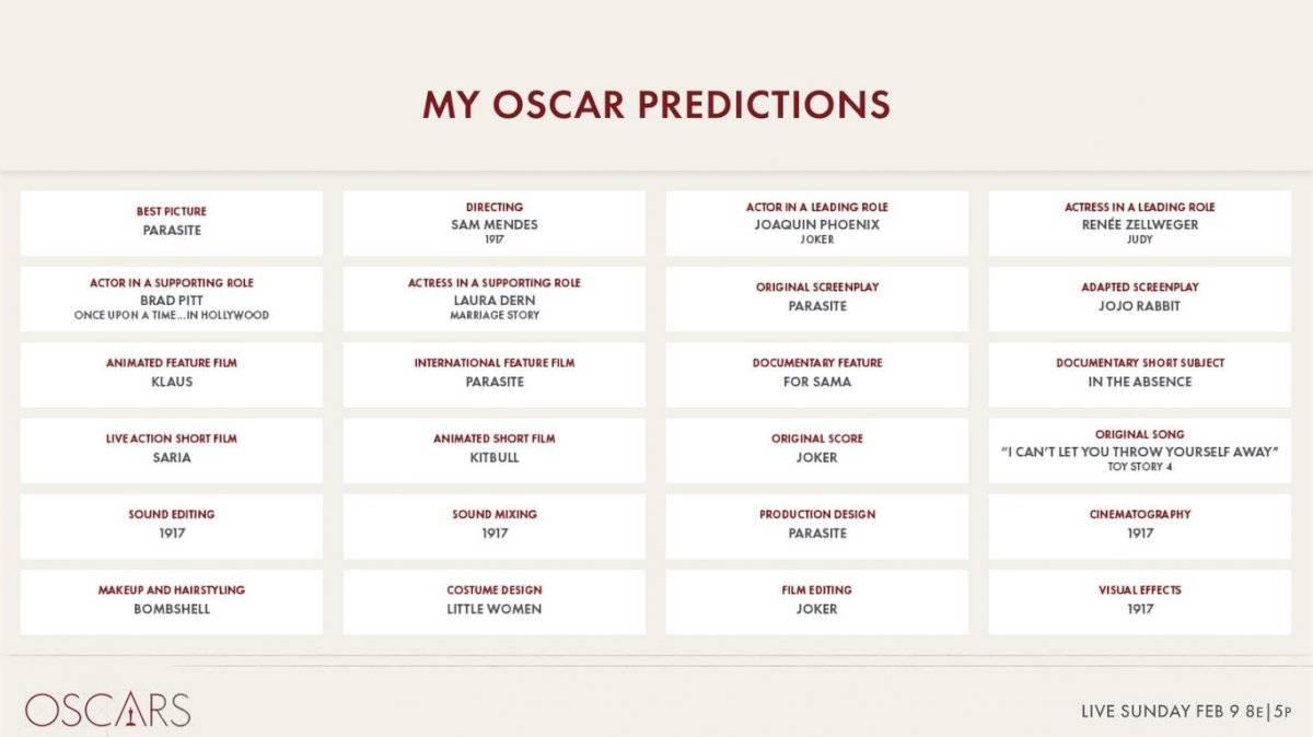 Predicciones ganadores Oscar 2020