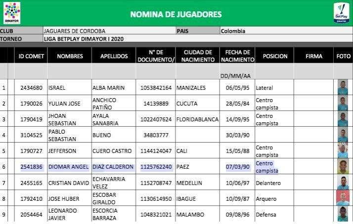 Lista Jaguares, Diomar Díaz