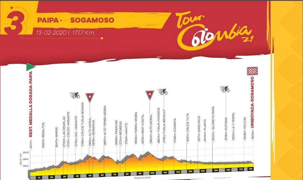 Tour Colombia etapa 3