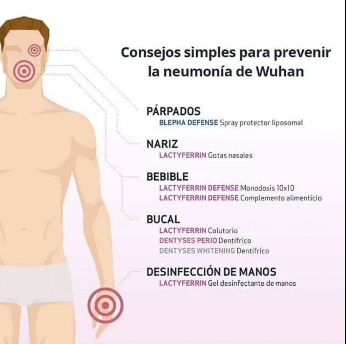 Productos para evitar el coronavirus