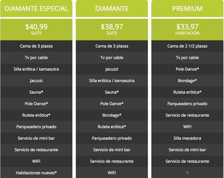 Valor de habitaciones en Oasis Motel Quito