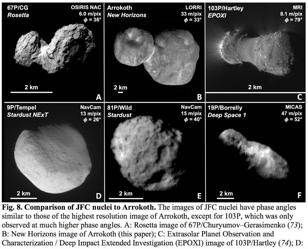NASA publica imágenes de un asteroide que no debería existir en el Universo