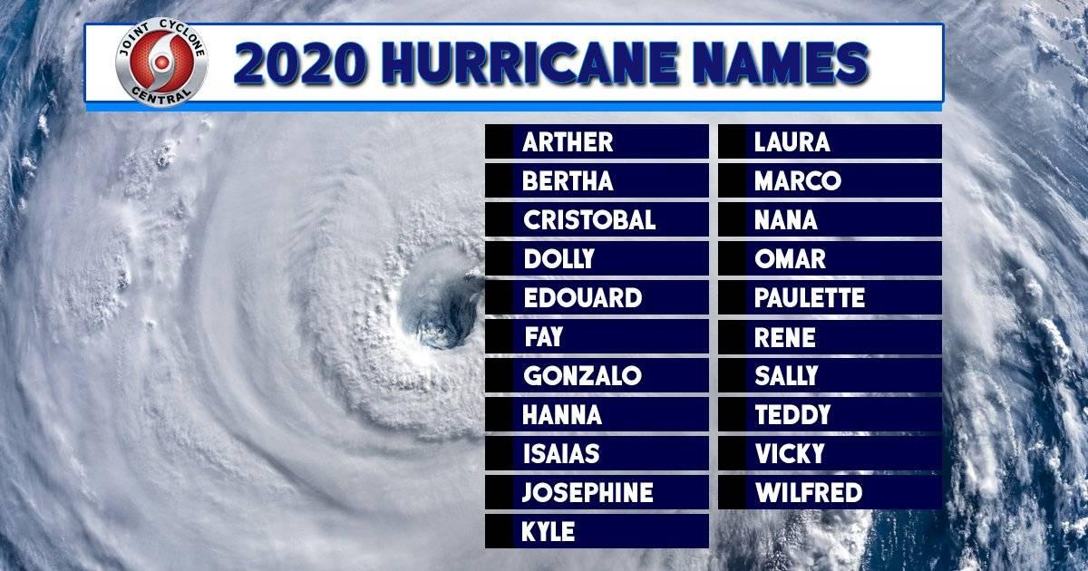 Nombre Huracanas 2020
