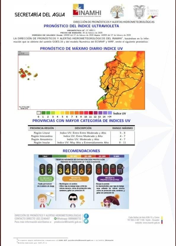 Niveles de radiación en Ecuador
