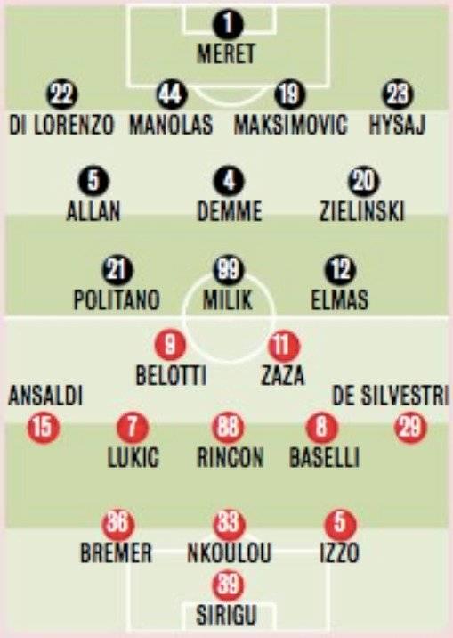 Posible titular Napoli VS Torino por Fecha 26
