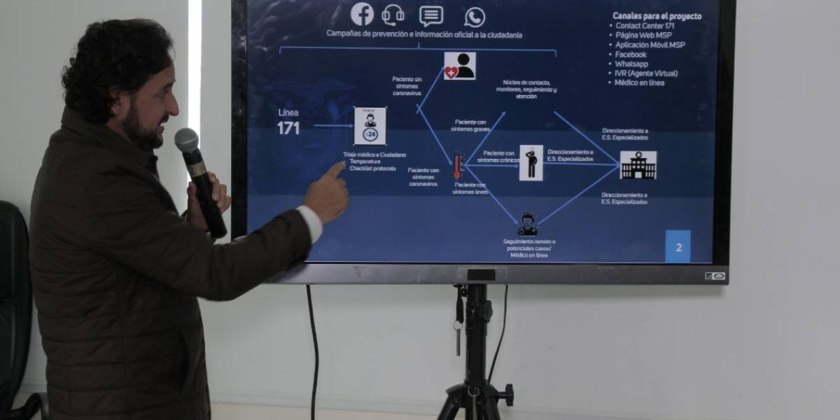 Coronavirus en Ecuador: Gobierno activa 'call center' 171 para reportar posibles síntomas del virus