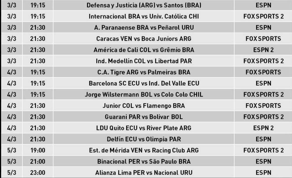 Programación partidos ESPN Copa Libertadores