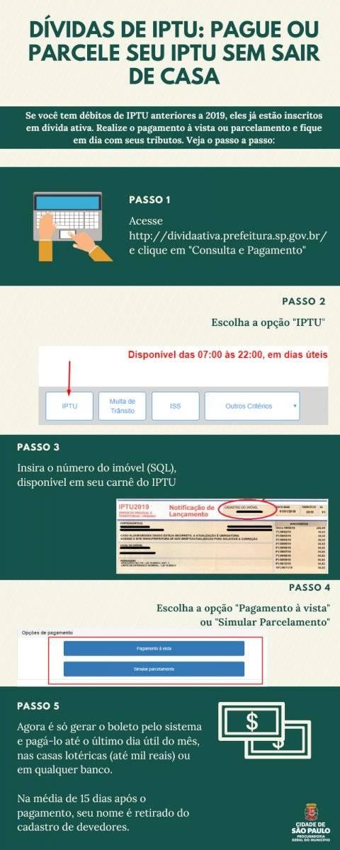 Guia de pagamento de dívida ativa do IPTU