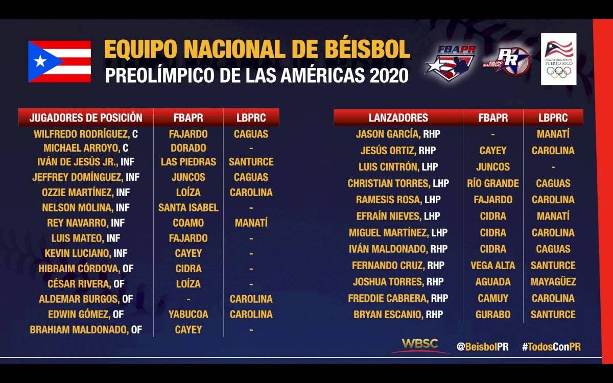 Lista Equipo Nacional