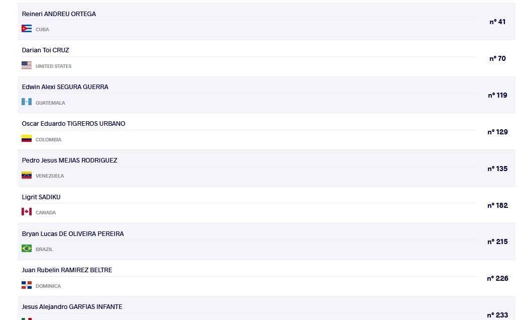 Resultado de Edwin Alexi Segura Guerra en el Campeonato Panamericano de Lucha
