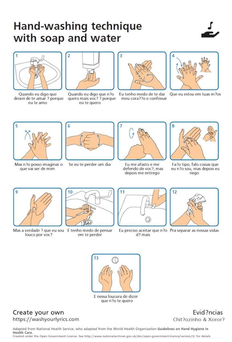 meme lavar mãos coronavirus