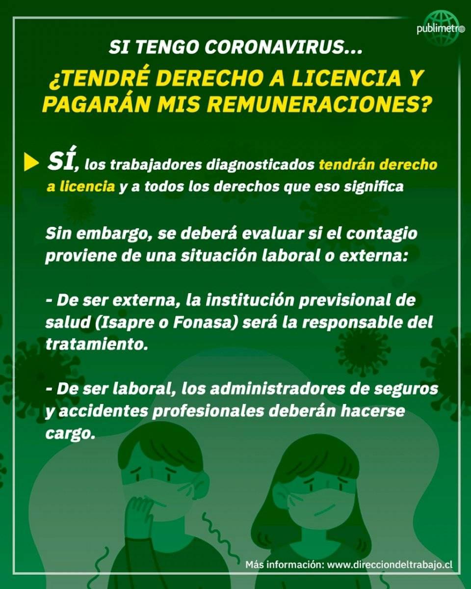 Licencia médica coronavirus