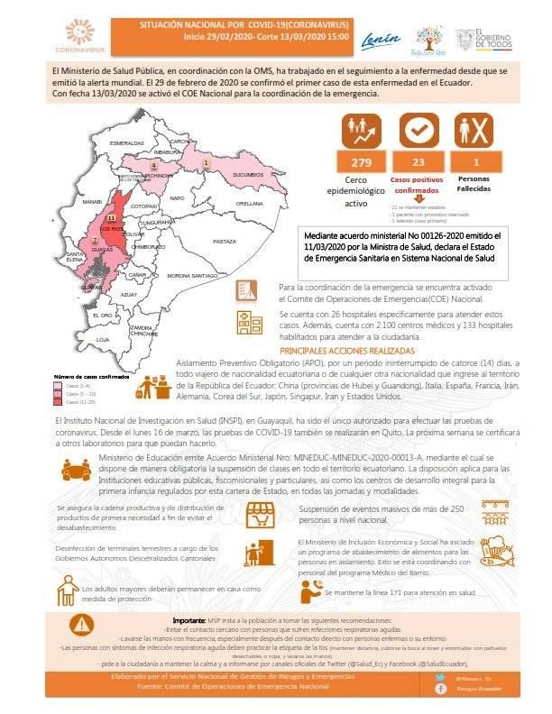 Coronavirus: Viajeros que lleguen de Sinapur, Estados Unidos y Japón a Ecuador deberán realizar aislamiento obligatorio
