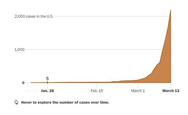 Coronavirus: ¿Por qué el coronavirus se expande tan rápidamente?