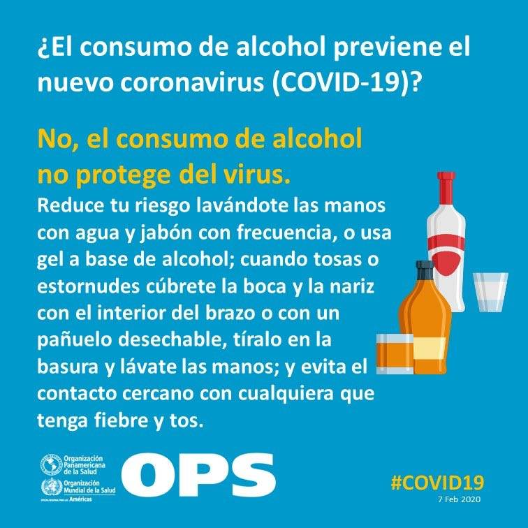 Coronavirus: ¿Beber alcohol previene el contagio?