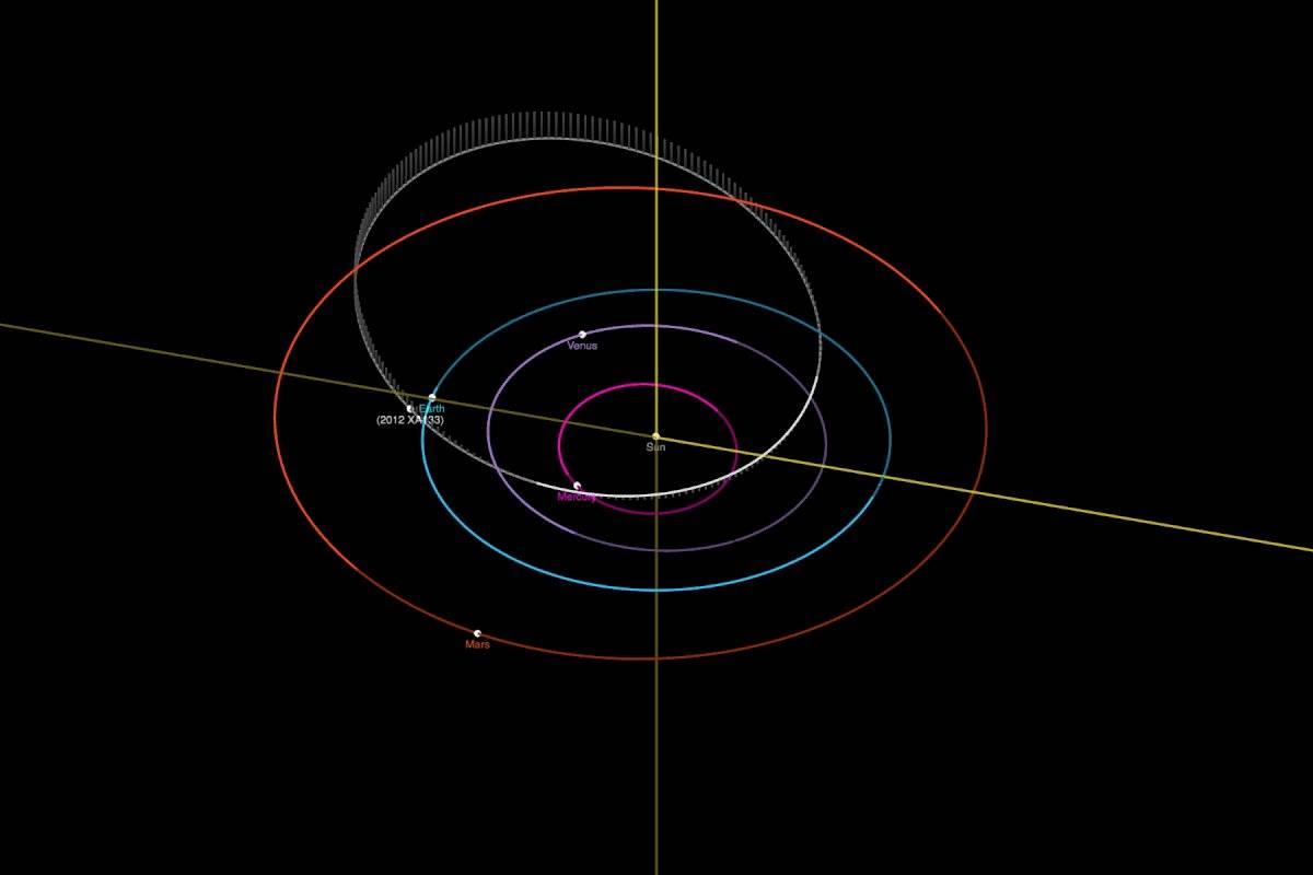 NASA - Asteroide