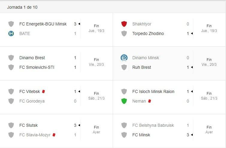 Resultados de la primera jornada de la Premier League de Bielorrusia