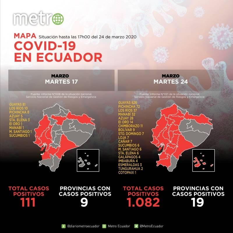 Cifras por provincias del Ecuador