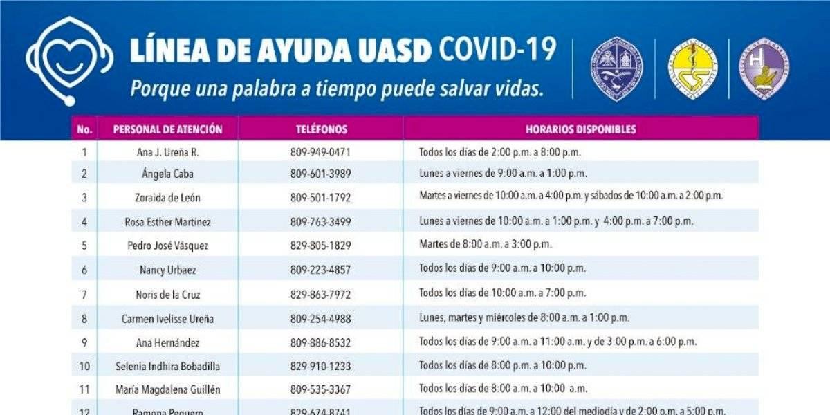 UASD y Colegio de Psicólogos ofrecen consulta en línea 24-7 sobre COVID-1