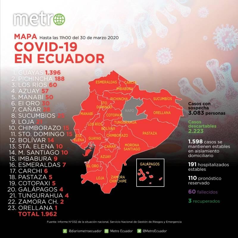 Cifras en Ecuador