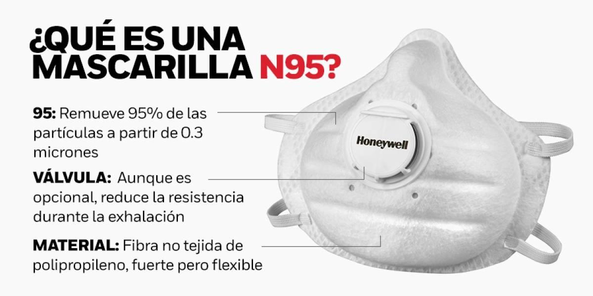 Así funcionan los cubrebocas N95, los más efectivos en el mundo
